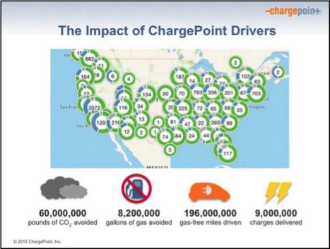 impact-chargepoint-drivers
