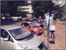 plugged in electric vehicles
