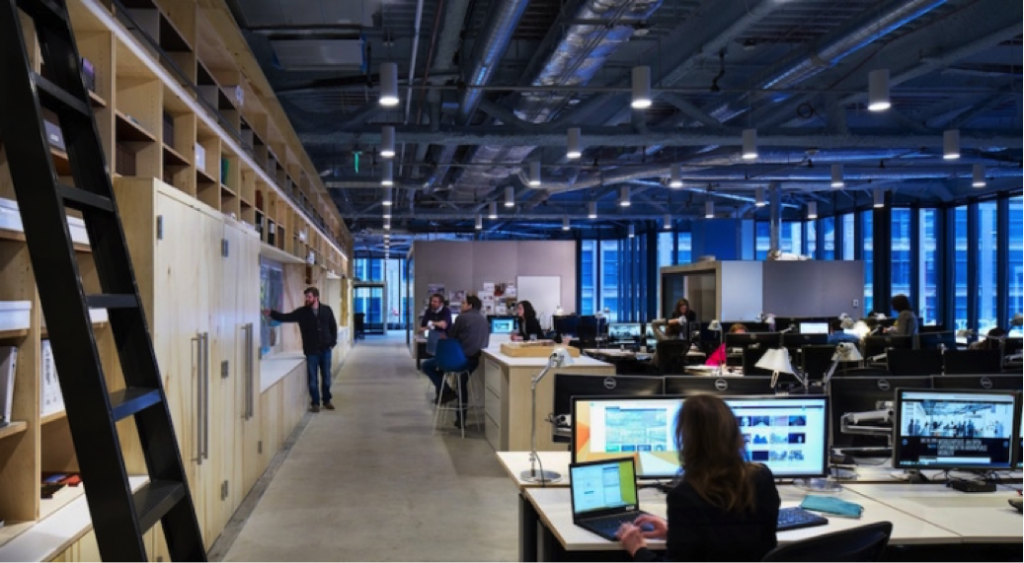workplace culture sustainability
